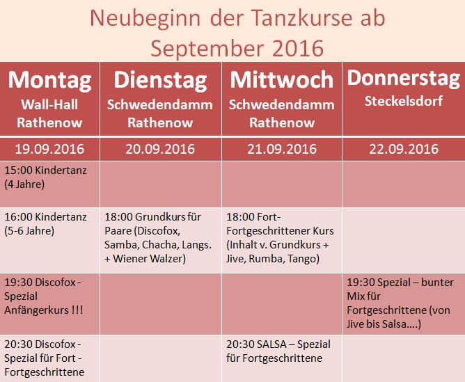 rathenow singles It is situated 16 km north of rathenow, and 22 km south of kyritz rhinow is the administrative seat (verwaltungssitz) single candidates: 3 architecture.